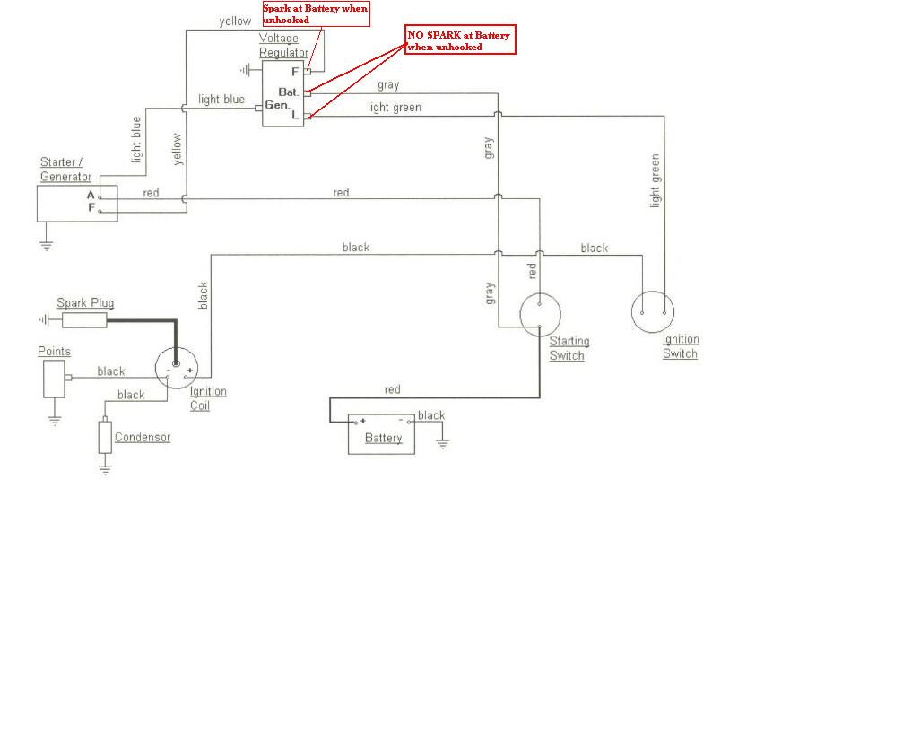 Cub Cadet Wiring Short Diagrams Diagram For 149 Ih 100 Sparking When Hooking Up Battery Elecrical